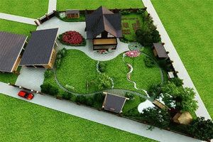 Придомовая территория частного дома - условия содержания, оформления в собственность и распоряжения, межевание, аренда